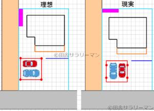 家と外構の配置(理想と現実)