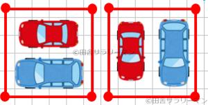 カーポートの種類と配置