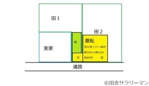 我が家の土地の配置図
