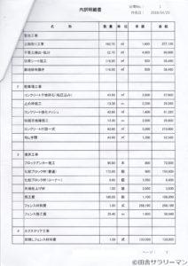 ユニバーサルホームの外構工事費用の見積書内訳