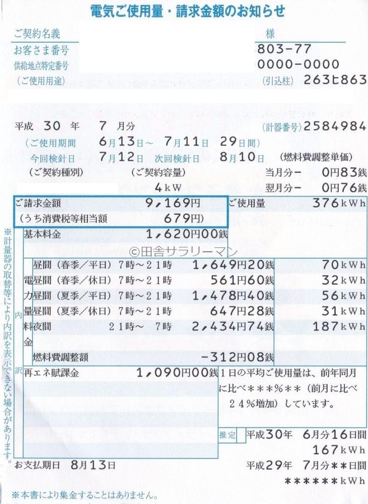 2018年7月の電気料金明細書
