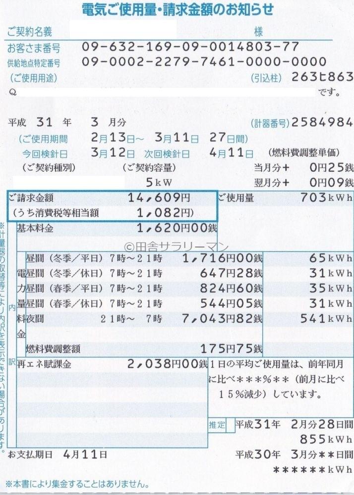 2019年3月の電気料金明細書