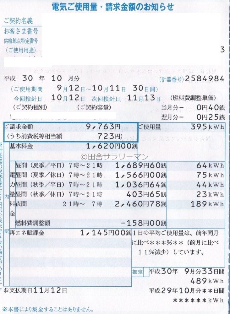 2018年10月の電気料金明細書