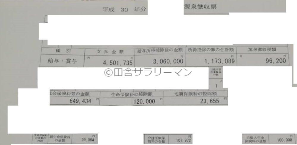 2018年分の源泉徴収票